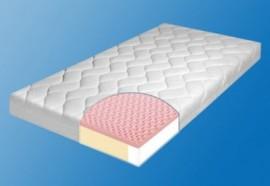 ZÖLLNER Matratze für Babys & Kleinkinder »Air Wave«, 70x140 cm, Kern 10 cm