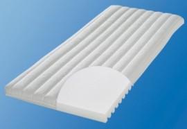 ZÖLLNER Matratze für die Wiege »Climatix Plus«, 90x40 cm, Kern 5 cm